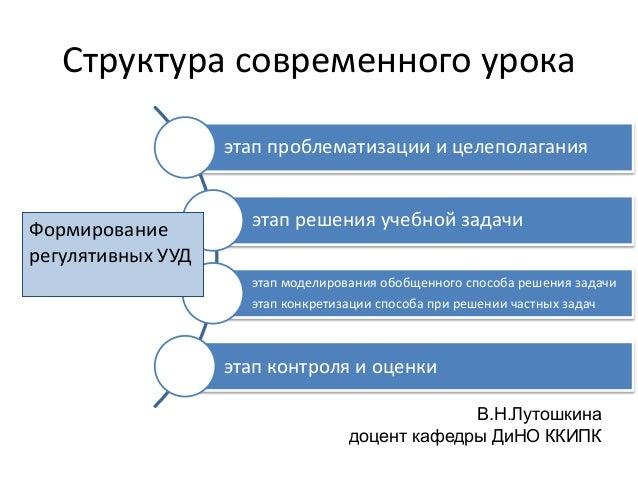 В.Н.Лутошкина доцент