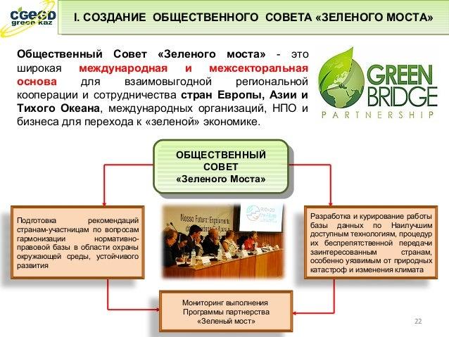 зелёных инвестиций