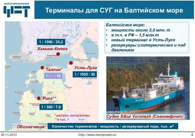 новый терминал в Усть-Луге