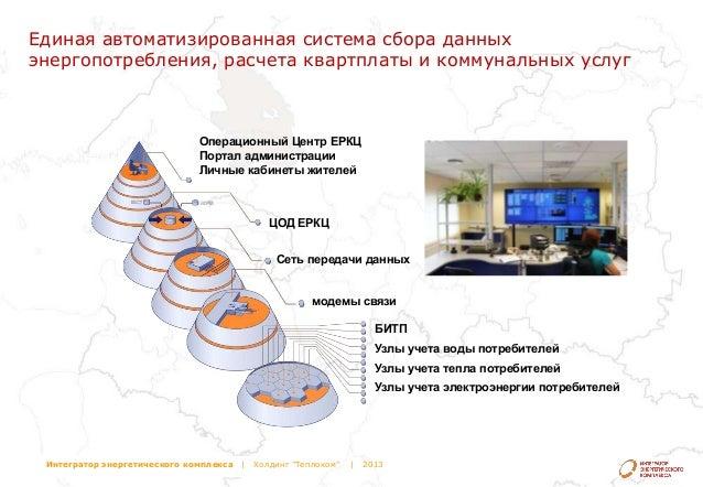 ЕРКЦ Портал администрации
