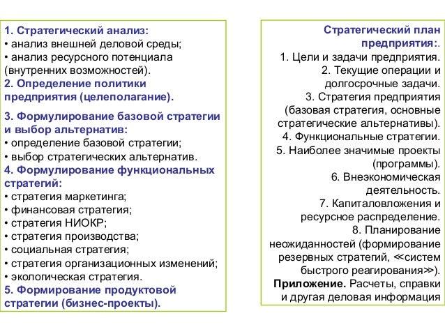 М. ПОРТЕРУ СХЕМА АНАЛИЗА