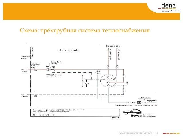 Схема: трёхтрубная система