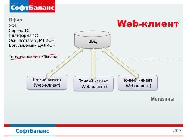 Офис SQL Сервер 1С Платформа