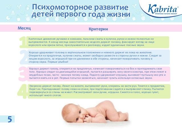 Психомоторное развитие детей
