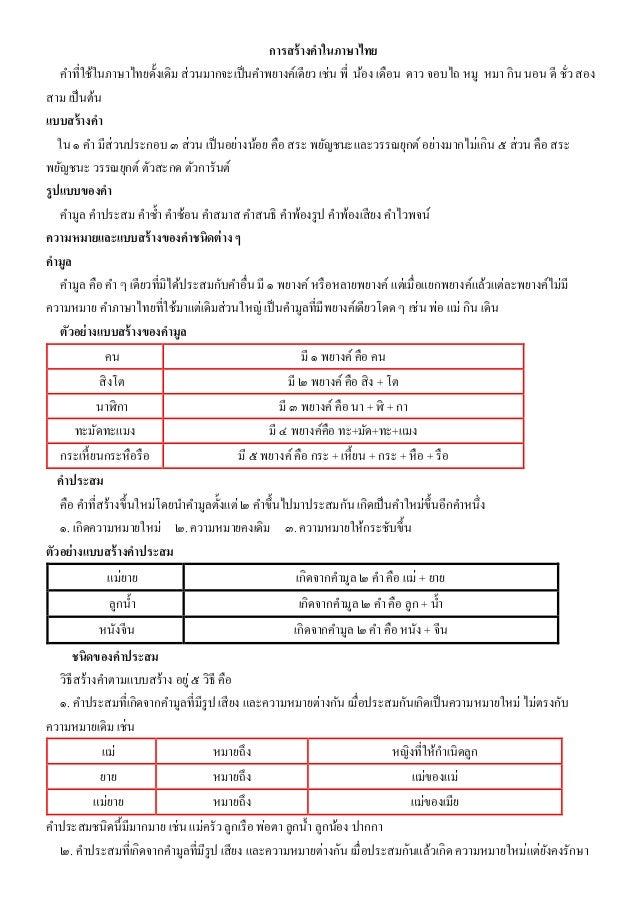 การสร้ างคาในภาษาไทย คาที่ใช้ในภาษาไทยดั้งเดิม ส่ วนมากจะเป็ นคาพยางค์เดียว เช่น พี่ น้อง เดือน ดาว จอบไถ หมู หมา กิน นอน ...