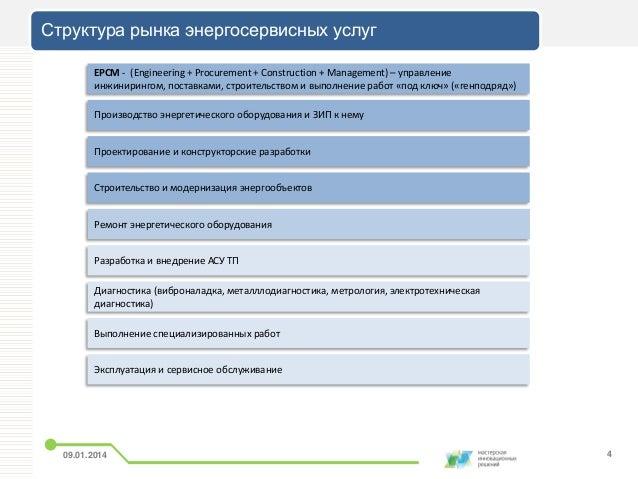 энергосервисных услуг EPCM