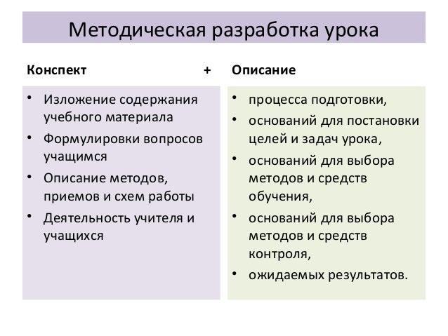 Методическая разработка урока