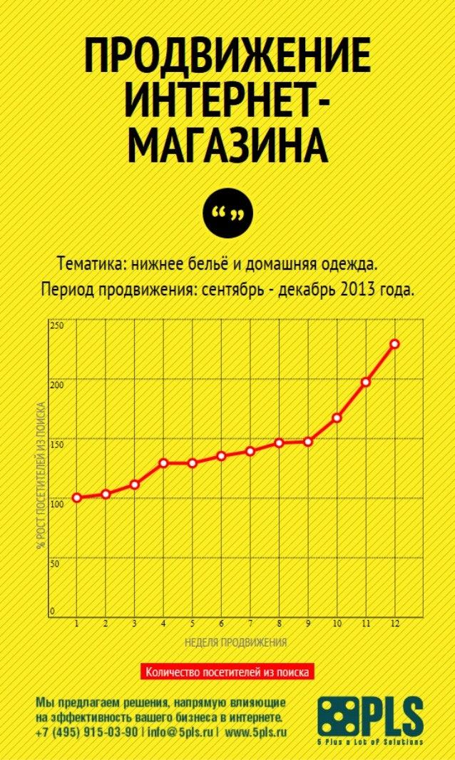 """Компания """"Пять Плюс"""" (5pls.ru)_продвижение интернет-магазина"""