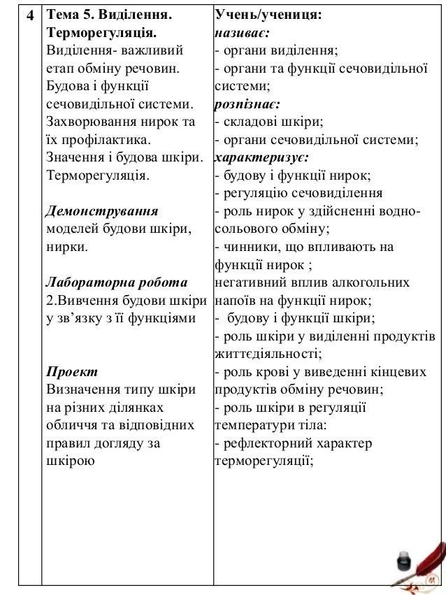 Будова і функції сечовидільної