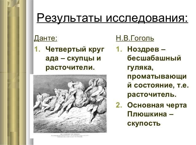 Четвертый круг ада – скупцы и
