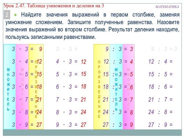 знакомство с умножением и делением на 4