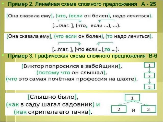 Линейная схема сложного