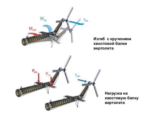 хвостовой балки вертолета