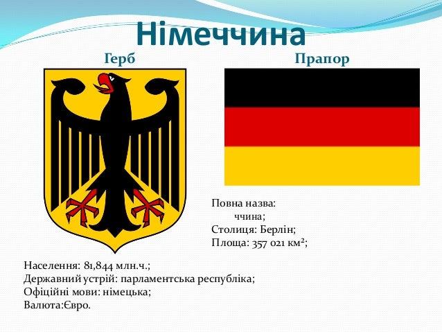 презентація на тему країни європи
