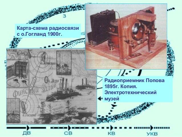 Карта-схема радиосвязи с о.