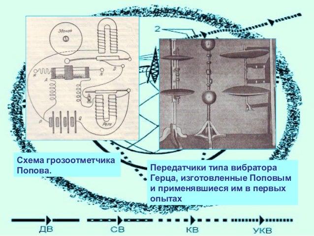 Схема грозоотметчика Попова.