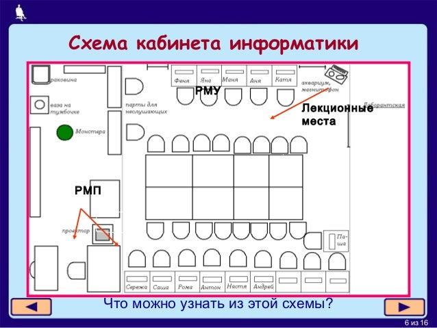 Схема кабинета информатики РМУ