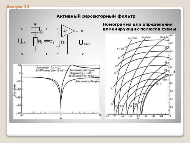 схемы R +k C Uвх R0 C1 R1