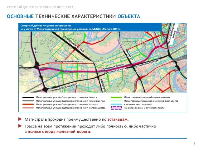 Проект дублер кутузовского проспекта схема