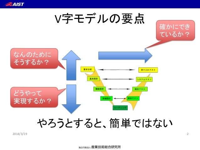 ロボット介護機器設計支援ツール、中坊嘉宏(産総研)