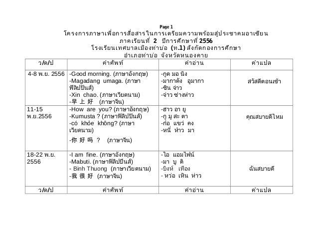 Page 1 โครงการภาษาเพื่อการสื่อสารในการเตรียมความพร้อมสู่ประชาคมอาเซียน ภาคเรียนที่ 2 ปีการศึกษาที่ 2556 โรงเรียนเทศบาลเมือ...