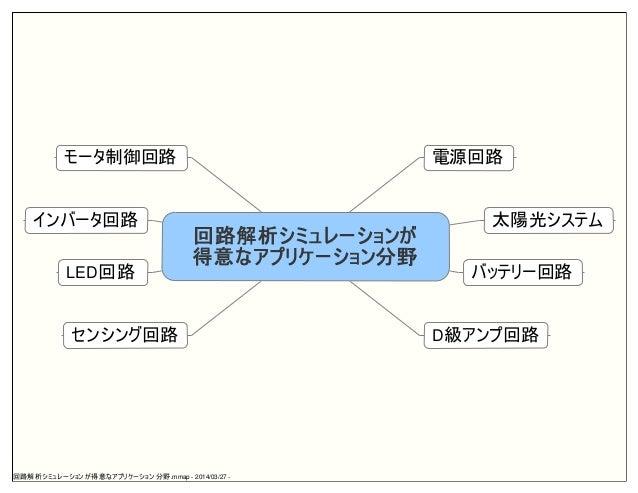 D LED .mmap - 2014/03/27 -