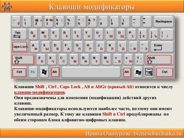 Где находится консоль на клавиатуре