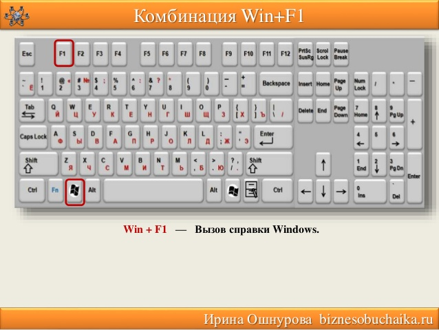 Где на клавиатуре находится page up на клавиатуре