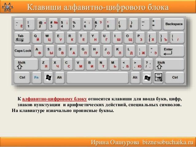 Как на клавиатуре сделать строчную букву 355