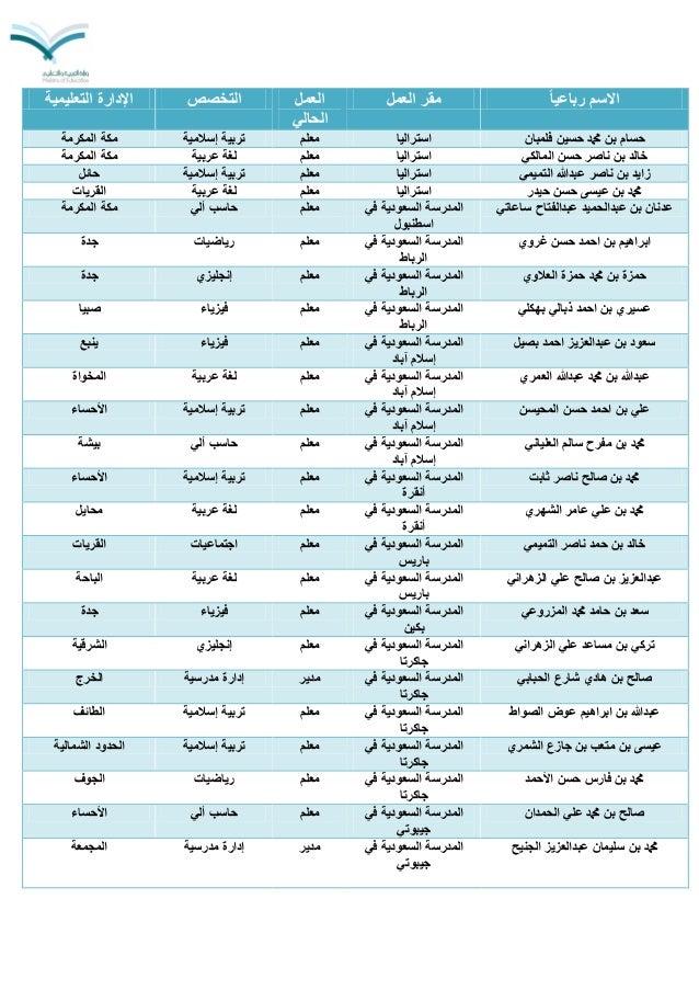 المعلمين الموفدين للخارج  16-4-2014م