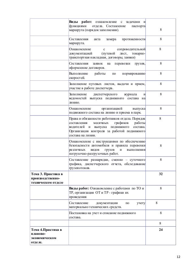 Акт Замера Протяженности Маршрута Образец img-1