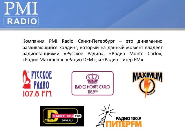 фм радио питер: