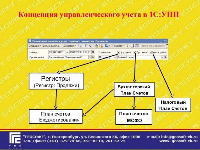 Продажи) План счетов МСФО