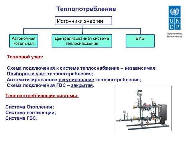 Схема подключения ГВС
