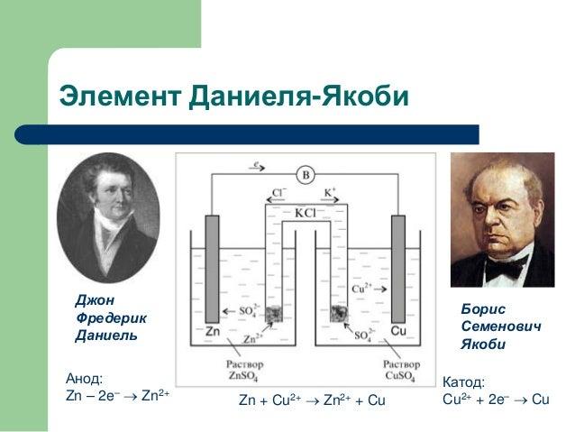 Элемент Даниеля-Якоби Джон