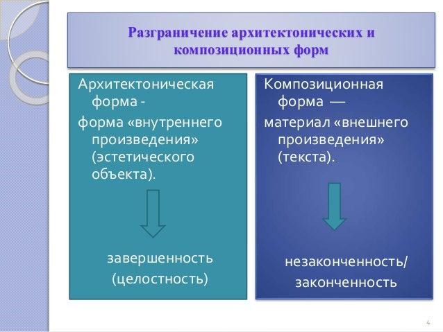 Композиционная форма