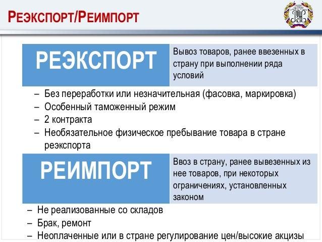 условий РЕЭКСПОРТ/РЕИМПОРТ