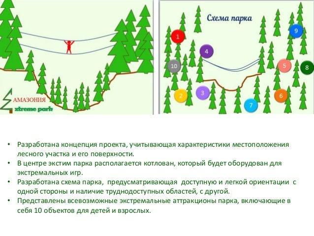 Разработана схема парка