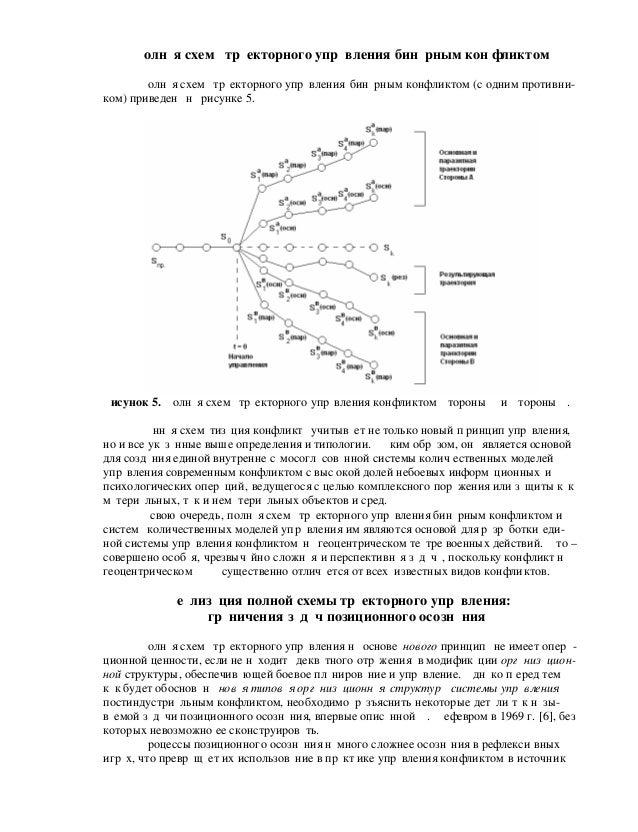 Полная схема траекторного