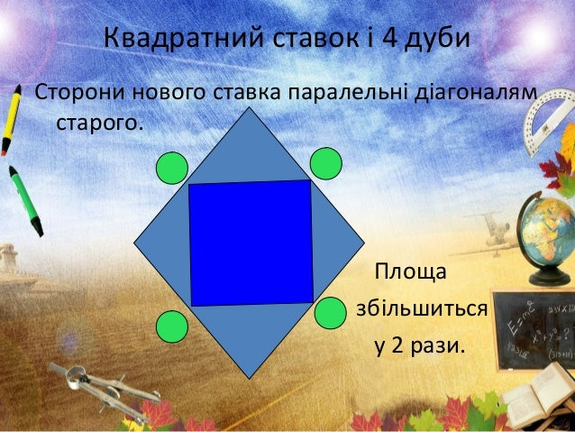 Переводные контрольные по математике Закон переводные контрольные по математике