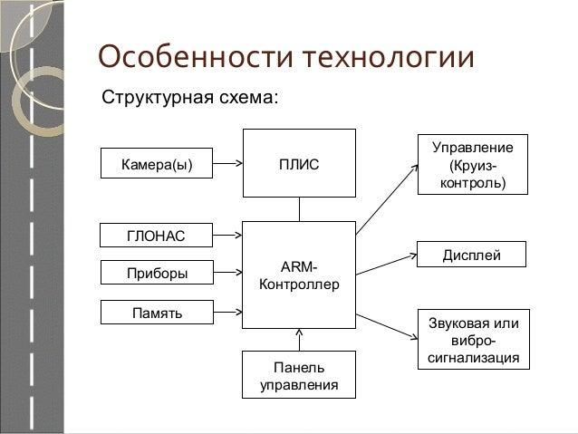 Структурная схема: ПЛИС