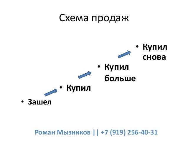 Схема продаж • Зашел Роман