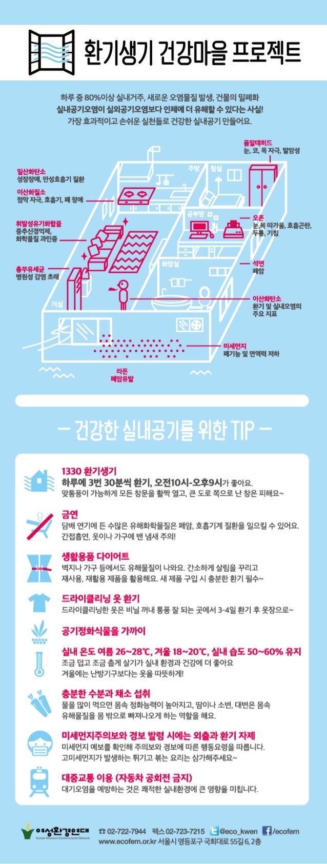 건강한 실내공기를 위한 TIP(엽서)