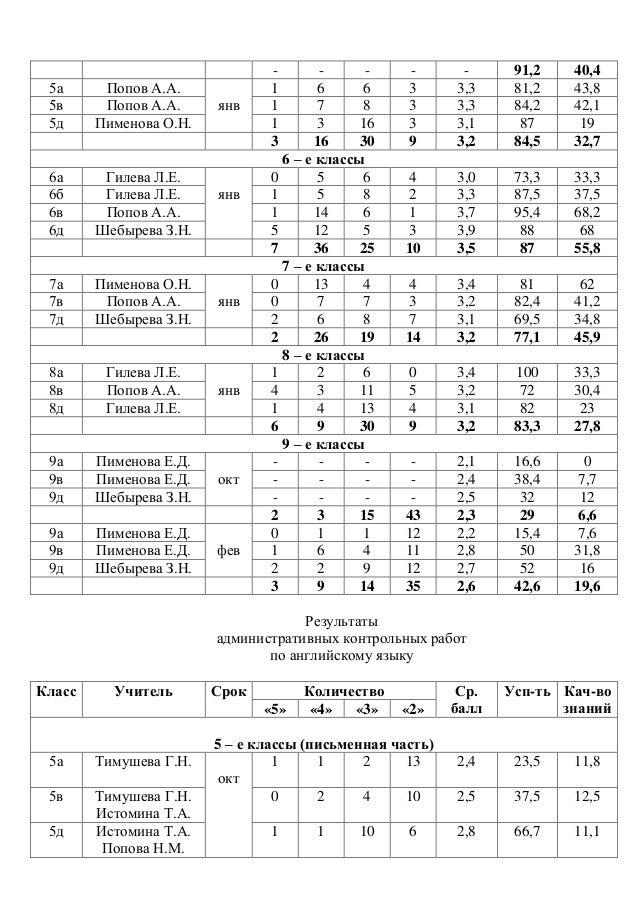 Решебник по математике 4 класс л.п.кочина н.п.листопад площадь фигур