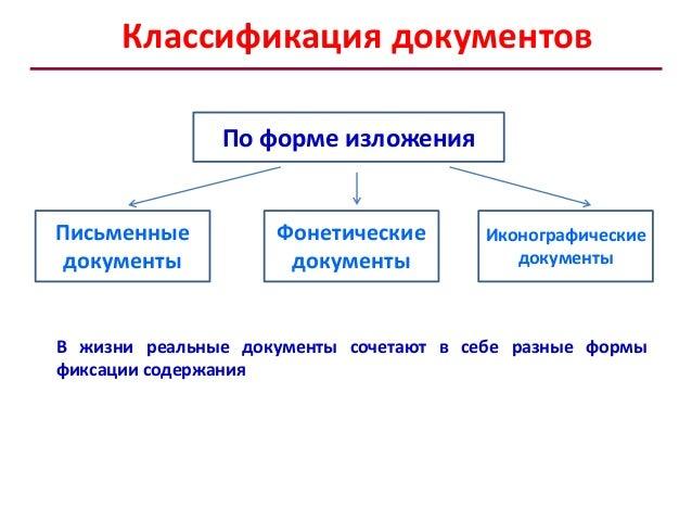 Виды и формы документов