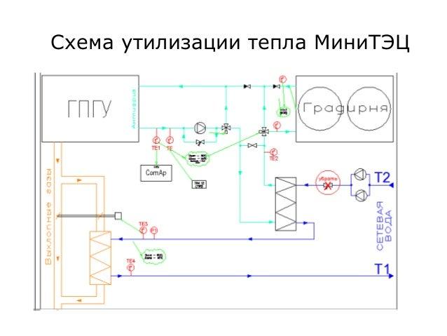 12. Схема утилизации тепла