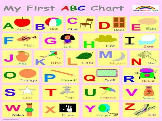English Letters Pronunciation Pdf