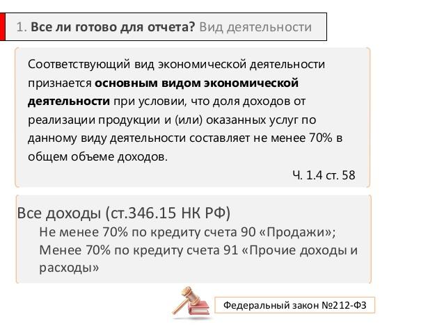 фз 212 закон: