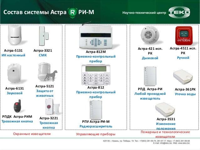 Состав системы Астра РИ-М