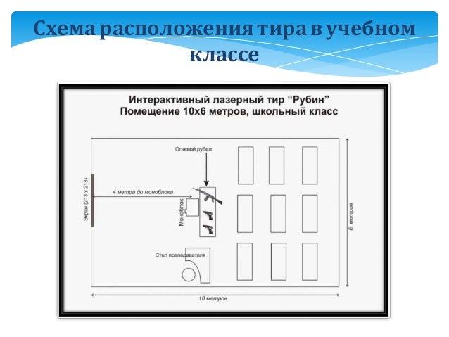22. Схема расположения тира